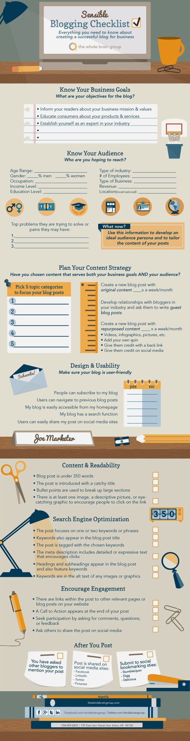 Infographic: Sensible Blogging Checklist