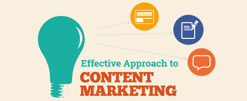 Content Marketing Strategies that Really Payoff
