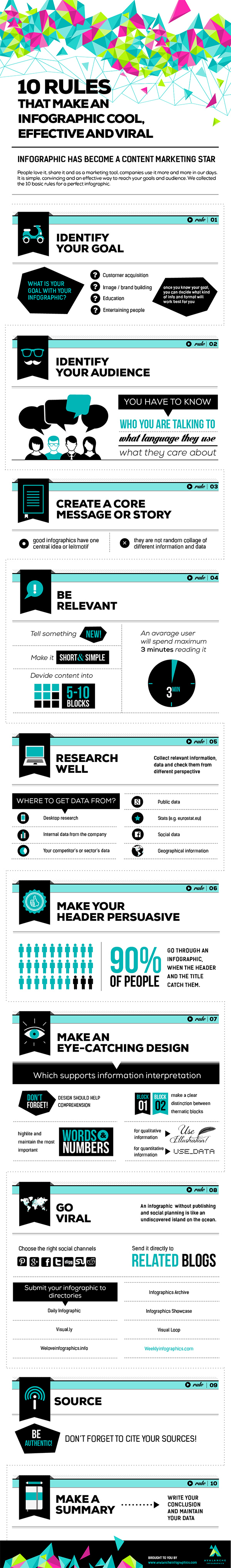 How to Create Infographic Which is Cool, Effective, and Viral?