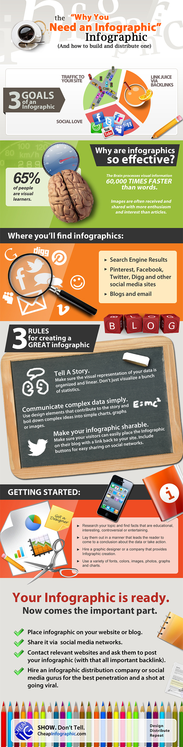 Creating an Infographic that Improves your SEO