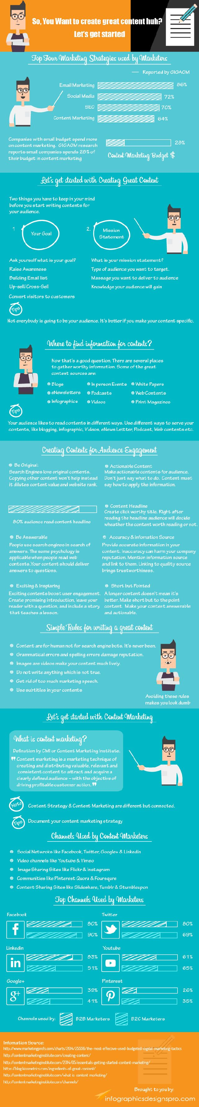 Tips for Creating Effective Web Content