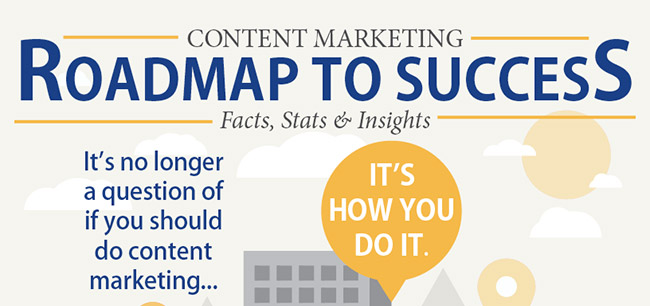 Content Marketing- Roadmap To Success!
