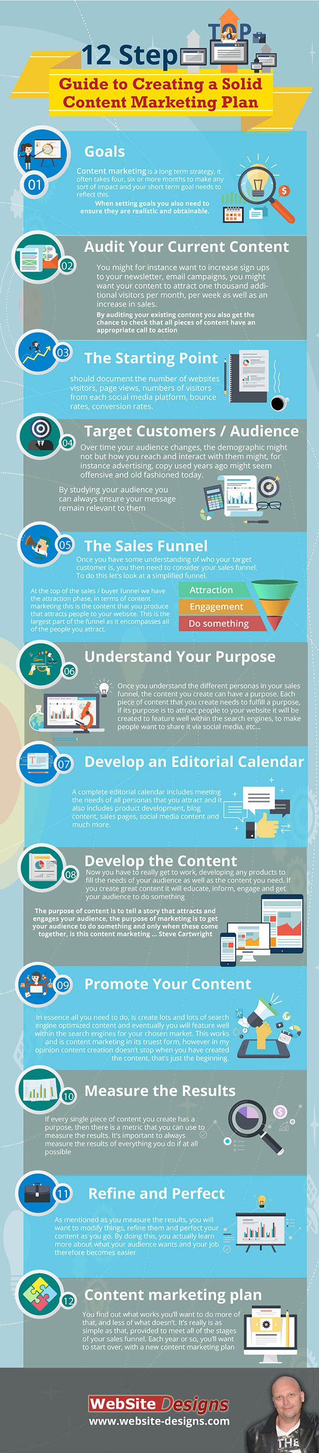How To Create a Solid Content Marketing Plan!