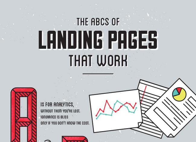 abcs-of-landing-pages-that-work-infographic2