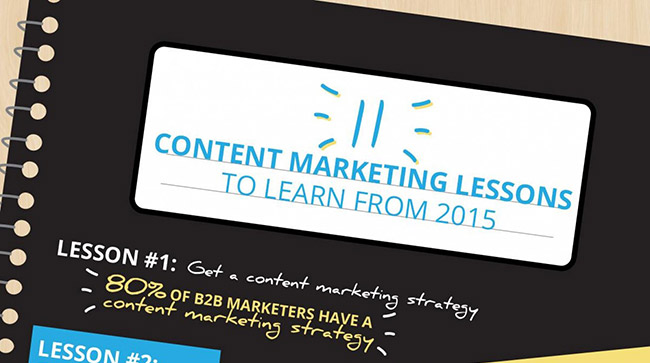 11 Content Marketing Lessons to Learn From 2015
