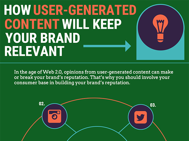 Why User Generated Content Is The Key to Brand Relevance