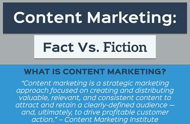 Content Marketing: Fact Vs. Fiction