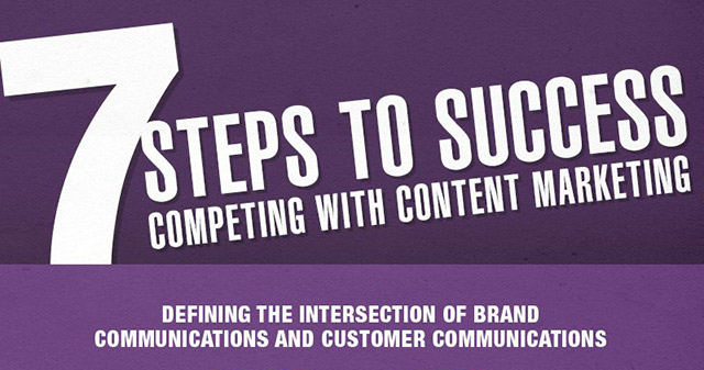 7 Steps to Content Marketing Success in 2016