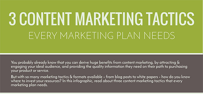 3 Content Marketing Tactics Every Marketing Plan Needs