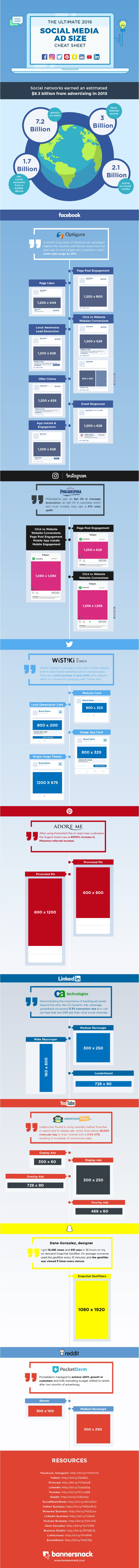 The Latest Ad Specifications for Social Networks!