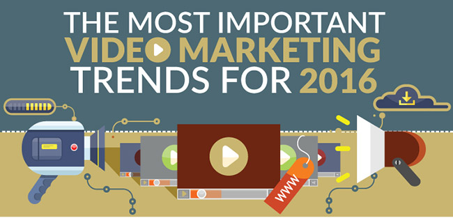 The Most Important Video Marketing Trends For 2016