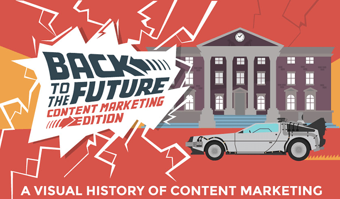 A Visual History of Content Marketing