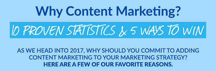 Still Not Utilising Content Marketing? 10 Stats That Show Why You Should