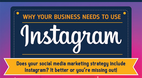 Instagram Needs to Be Part of Your Social Media Marketing Strategy