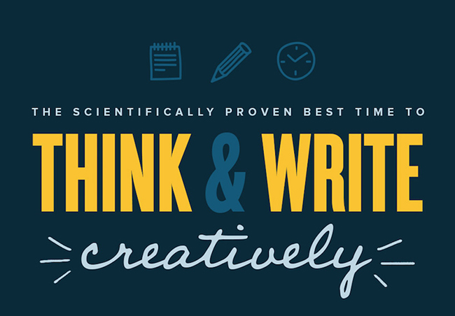 The Scientifically Proven Best Time To Write Content