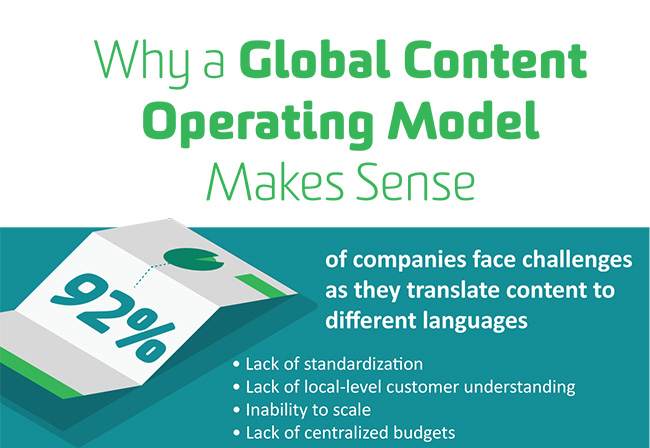 Why a Global Content Model Makes Sense in Today's Market