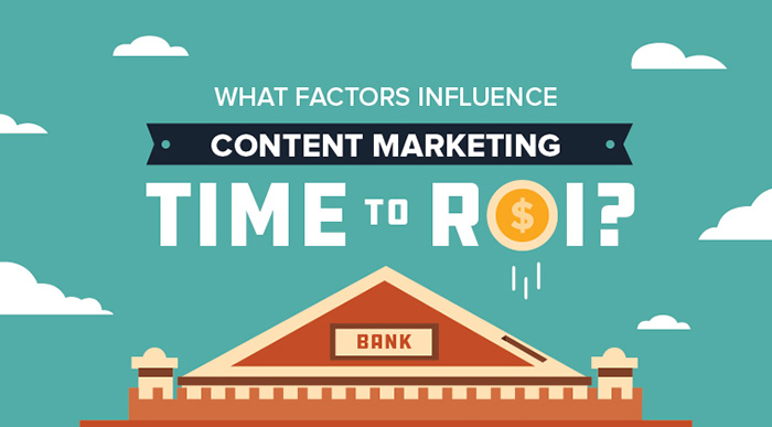 YOUR CONTENT MARKETING STRATEGY DETERMINES TIME TO ROI