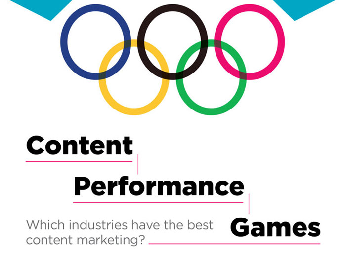 Which Industries Have the Best Content Marketing