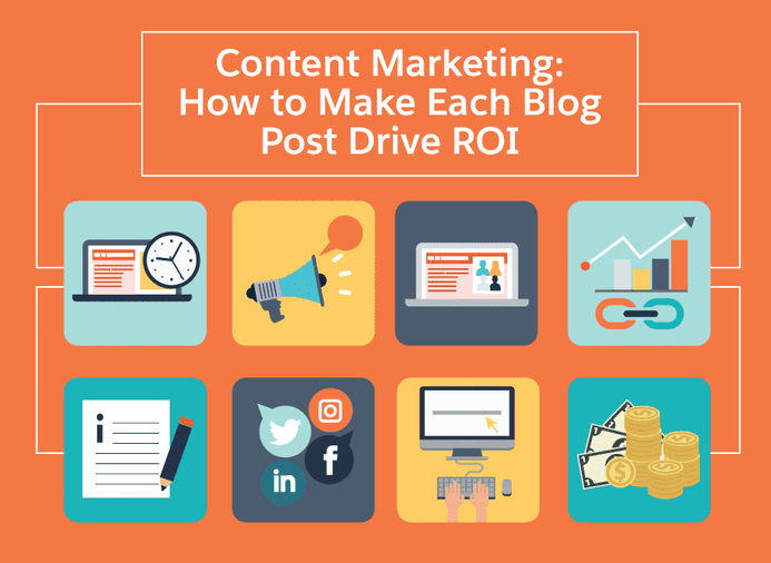 Content Marketing: How to Make Each Blog Post Drive ROI