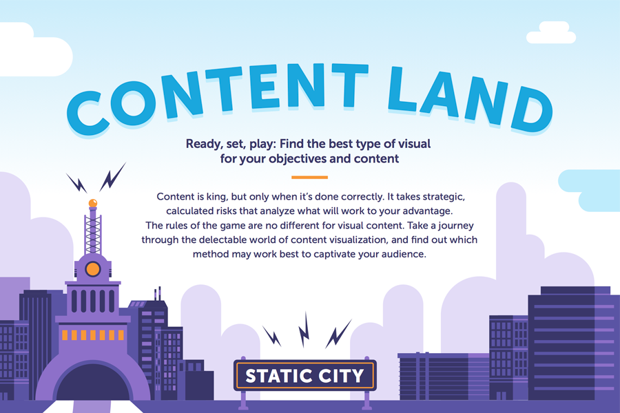 Content Land: Find the Best Type of Visual for Your Objective and Content