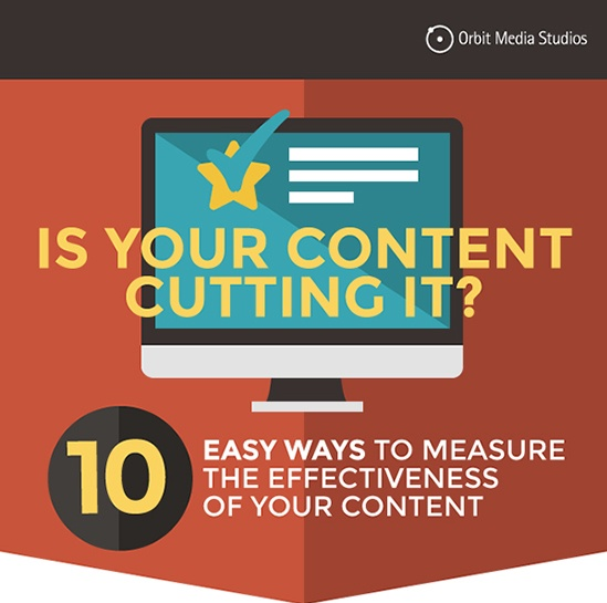 10 Easy Ways to Measure the Effectiveness of Your Content