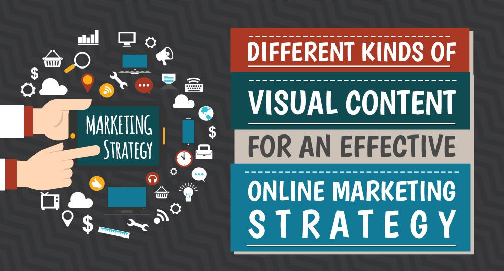 Different Kinds of Visual Content for an Effective Online Marketing Strategy
