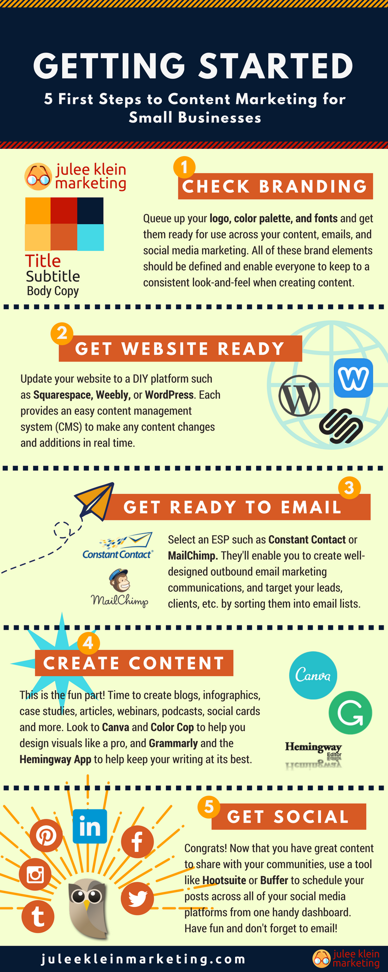 5 Steps To Content Marketing