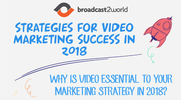10 Effective Video Marketing Tips