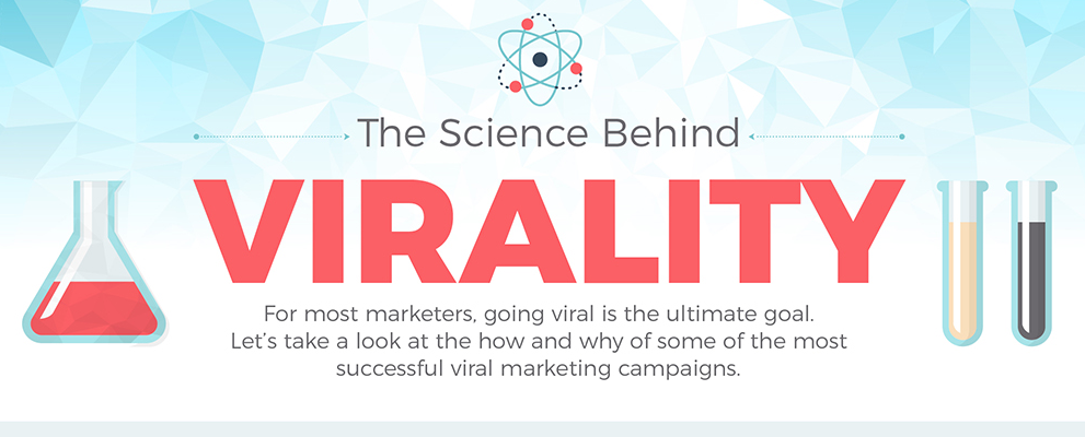 Revealed: The Science Behind Virality