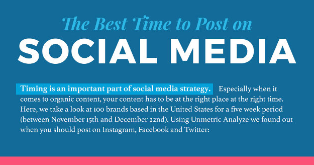 The Best Days and Times to Post on Social Media