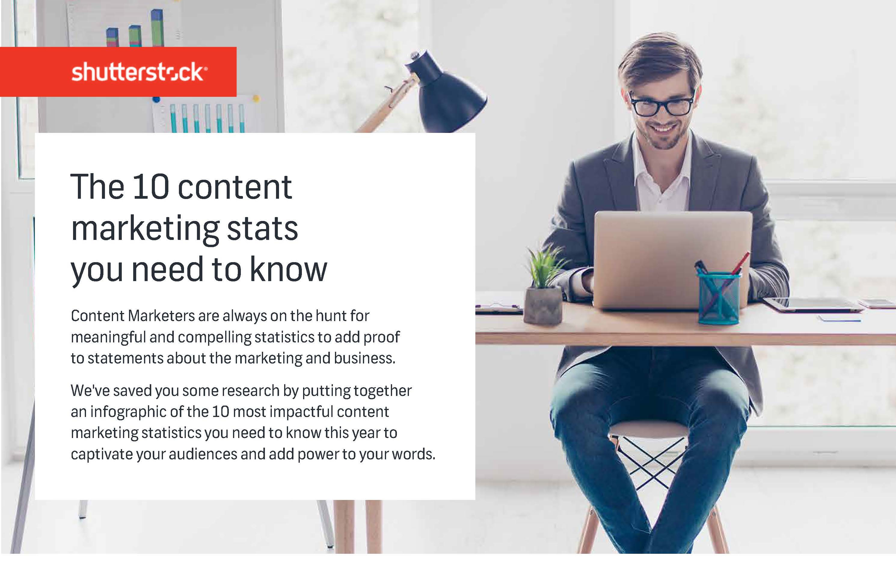 10 Content Marketing Stats You Need To Know