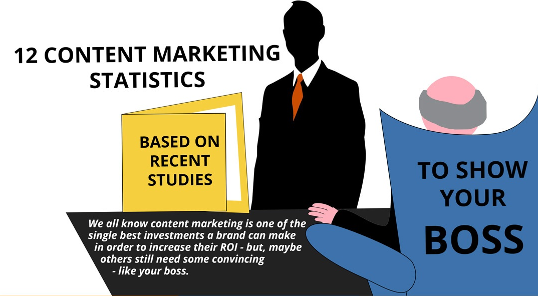 12 Content Marketing Statistics Based on Recent Studies
