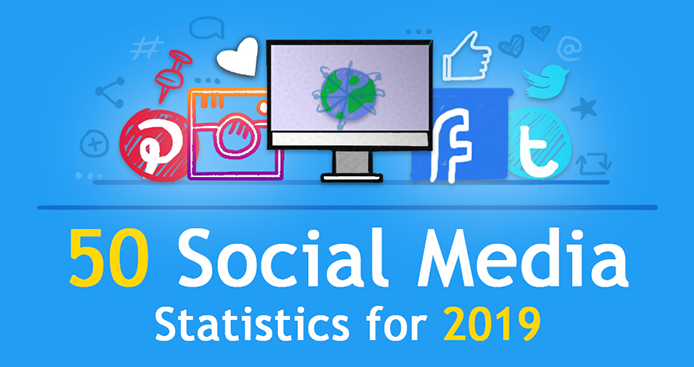 List Of 50 Social Media Marketing Stats For 2019!